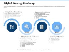 Generate Digitalization Roadmap For Business Digital Strategy Roadmap Themes PDF
