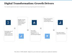 Generate Digitalization Roadmap For Business Digital Transformation Growth Drivers Clipart PDF