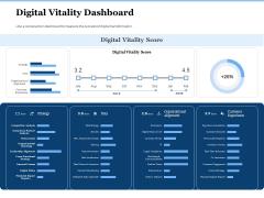 Generate Digitalization Roadmap For Business Digital Vitality Dashboard Diagrams PDF