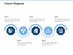 Generate Digitalization Roadmap For Business Linear Diagram Demonstration PDF