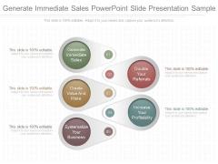 Generate Immediate Sales Powerpoint Slide Presentation Sample