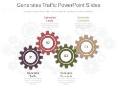 Generates Traffic Powerpoint Slides