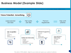 Generating Financial Support Business Model Data Ppt Show PDF