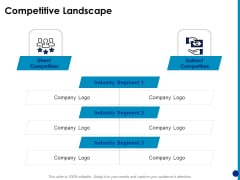 Generating Financial Support Competitive Landscape Ppt Styles Aids PDF