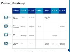 Generating Financial Support Product Roadmap Ppt Ideas Icons PDF