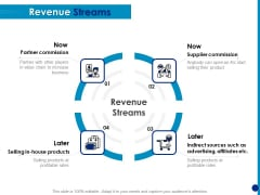 Generating Financial Support Revenue Streams Ppt Icon PDF