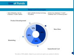 Generating Financial Support Use Of Funds Ppt Icon Smartart