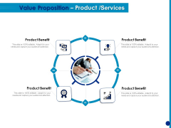 Generating Financial Support Value Proposition Product Services Ppt Pictures Mockup PDF