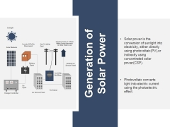 Generation Of Solar Power Ppt PowerPoint Presentation Pictures Portrait