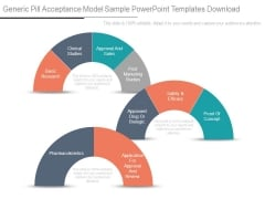 Generic Pill Acceptance Model Sample Powerpoint Templates Download
