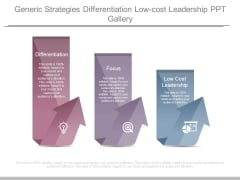 Generic Strategies Differentiation Low Cost Leadership Ppt Gallery