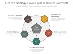 Generic Strategy Powerpoint Templates Microsoft