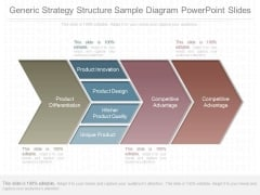 Generic Strategy Structure Sample Diagram Powerpoint Slides