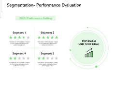 Geodemographic Classification Of Market Segmentation Performance Evaluation Ppt PowerPoint Presentation Outline Introduction PDF