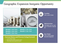 Geographic Expansion Inorganic Opportunity Ppt PowerPoint Presentation Ideas Example Introduction