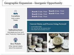 Geographic Expansion Inorganic Opportunity Ppt PowerPoint Presentation Layouts Portfolio