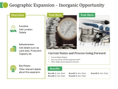 Geographic Expansion Inorganic Opportunity Ppt PowerPoint Presentation Summary