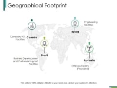 Geographical Footprint Ppt PowerPoint Presentation Gallery Elements