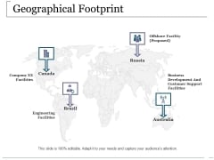 Geographical Footprint Ppt PowerPoint Presentation Icon Good