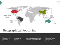 Geographical Footprint Ppt PowerPoint Presentation Pictures Visual Aids