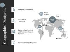 Geographical Footprint Ppt PowerPoint Presentation Show Tips