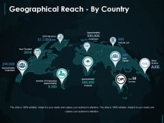 Geographical Reach By Country Template 2 Ppt PowerPoint Presentation Styles Images