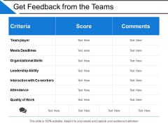 Get Feedback From The Teams Ppt PowerPoint Presentation Gallery Information