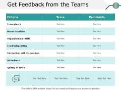 Get Feedback From The Teams Ppt PowerPoint Presentation Styles Microsoft