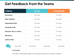 Get Feedback From The Teams Talent Mapping Ppt PowerPoint Presentation Ideas Graphics Download