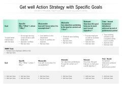 Get Well Action Strategy With Specific Goals Ppt PowerPoint Presentation Infographic Template Deck PDF