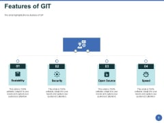 Git After Version Control Features Of GIT Ppt PowerPoint Presentation Infographics Show PDF