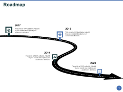Git After Version Control Roadmap Ppt PowerPoint Presentation Pictures Rules V