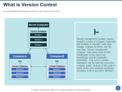 Git After Version Control What Is Version Control Ppt PowerPoint Presentation Icon Outline PDF