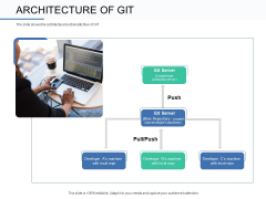 Git Overview Architecture Of Git Ppt Pictures Objects PDF
