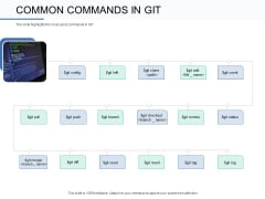 Git Overview Common Commands In Git Ppt Outline Example PDF