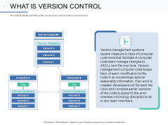 Git Overview What Is Version Control Ppt Layouts File Formats PDF