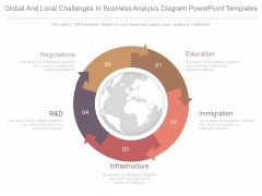 Global And Local Challenges In Business Analysis Diagram Powerpoint Templates