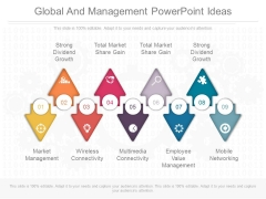 Global And Management Powerpoint Ideas
