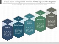 Global Asset Management Process Flow Diagram Ppt Diagrams