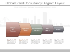 Global Brand Consultancy Diagram Layout
