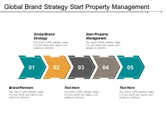 Global Brand Strategy Start Property Management Brand Partners Ppt PowerPoint Presentation Infographics Master Slide
