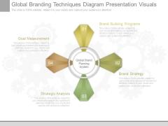 Global Branding Techniques Diagram Presentation Visuals