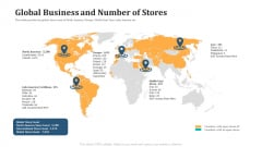 Global Business And Number Of Stores Topics PDF