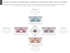 Global Business Challenges Template Powerpoint Slide Deck Template