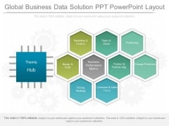 Global Business Data Solution Ppt Powerpoint Layout