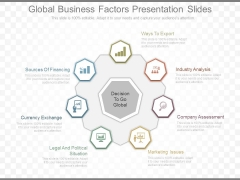 Global Business Factors Presentation Slides