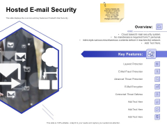 Global Cloud Based Email Security Market Hosted E Mail Security Portrait PDF