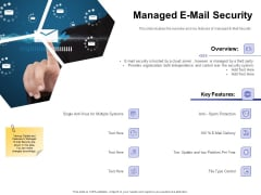Global Cloud Based Email Security Market Managed E Mail Security Rules PDF