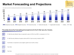 Global Cloud Based Email Security Market Market Forecasting And Projections Professional PDF
