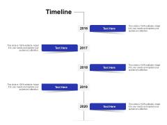 Global Cloud Based Email Security Market Timeline Ppt Ideas Microsoft PDF